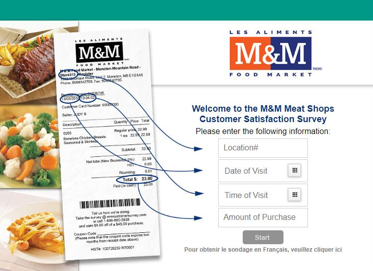 M&M Shops Survey